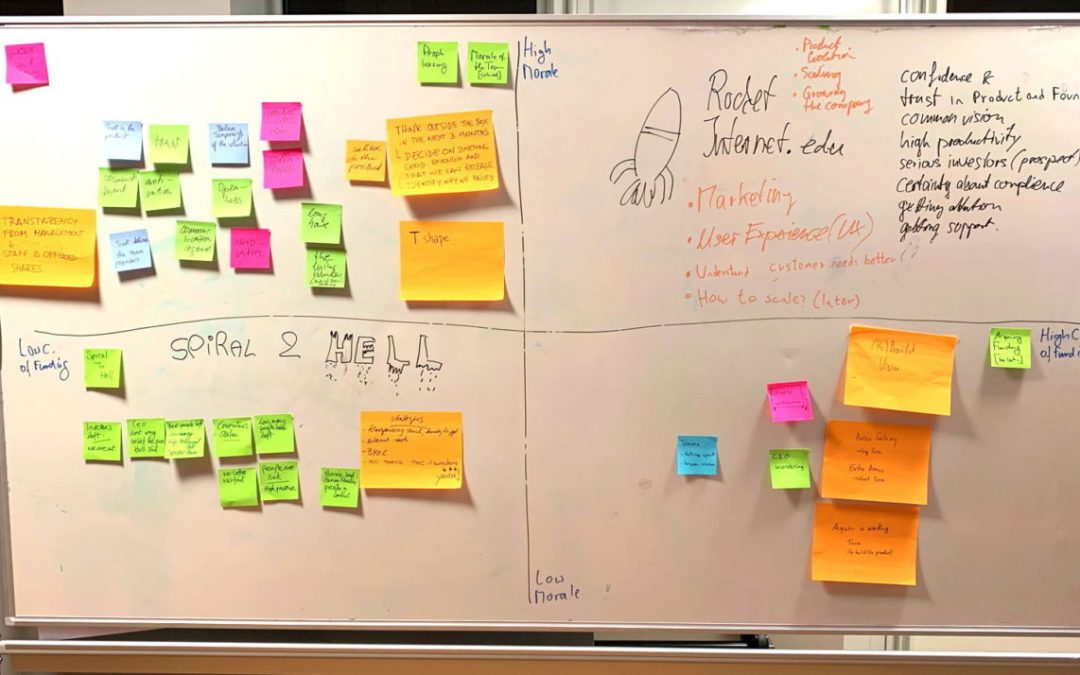 Liberating Structures for Scrum (5): Strategy