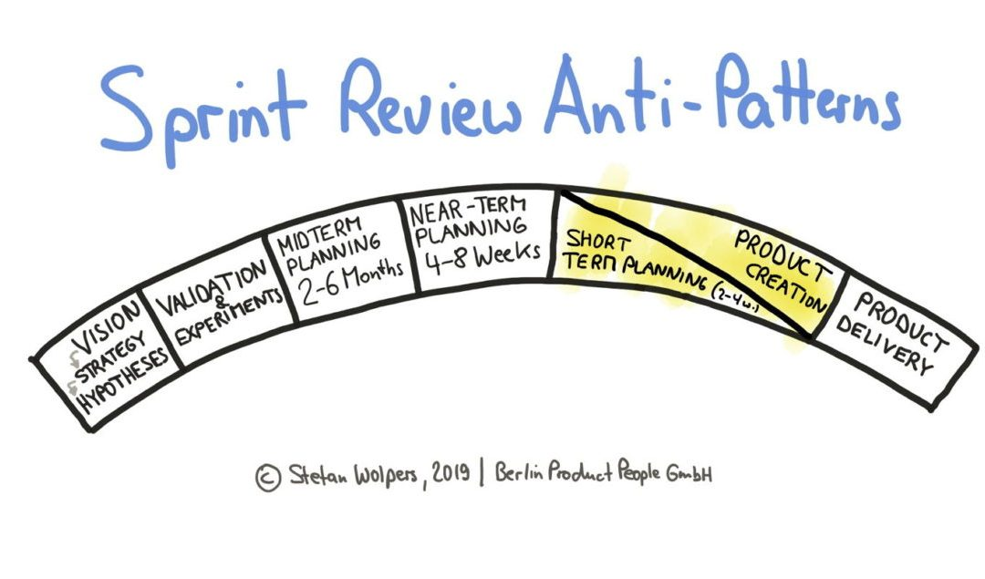 15 Sprint Review Anti-Patterns Holding Back Scrum Teams