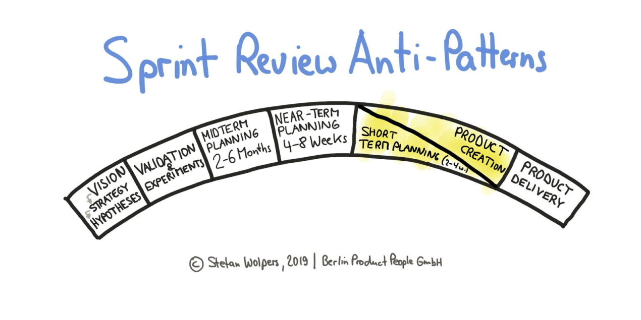 15 Sprint Review Anti-Patterns Holding Back Scrum Teams — Age-of-Product.com
