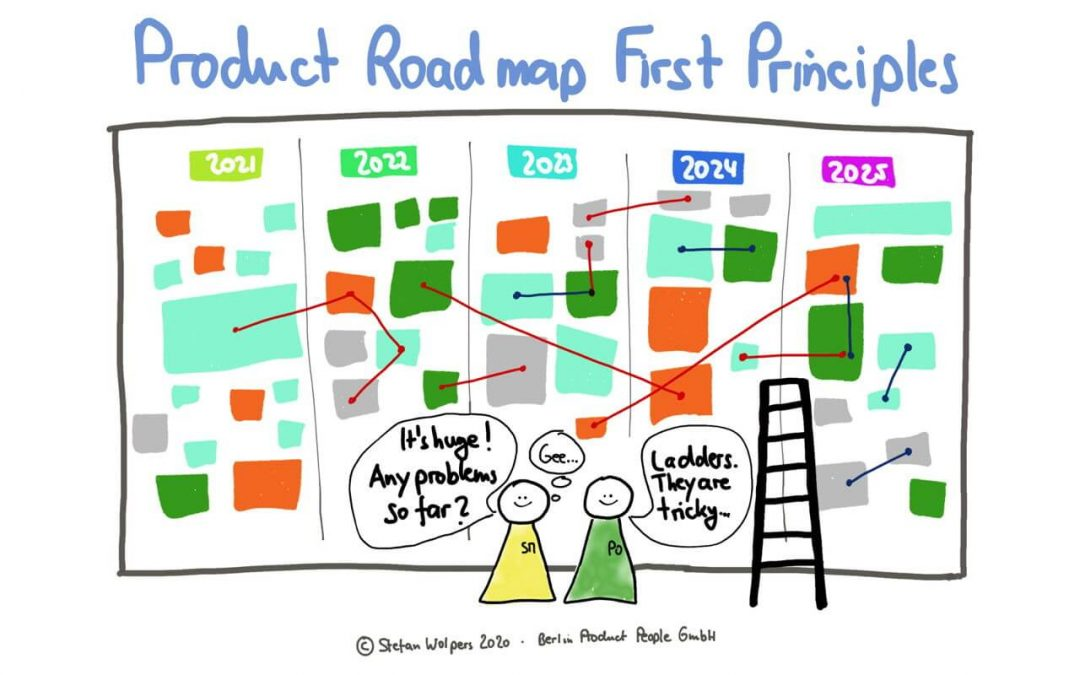 Product Roadmap First Principles
