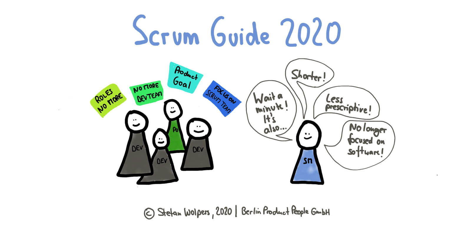 Scrum Guide 2020 — The new edition of the Scrum Guide Reordered — Age-of-Product.com