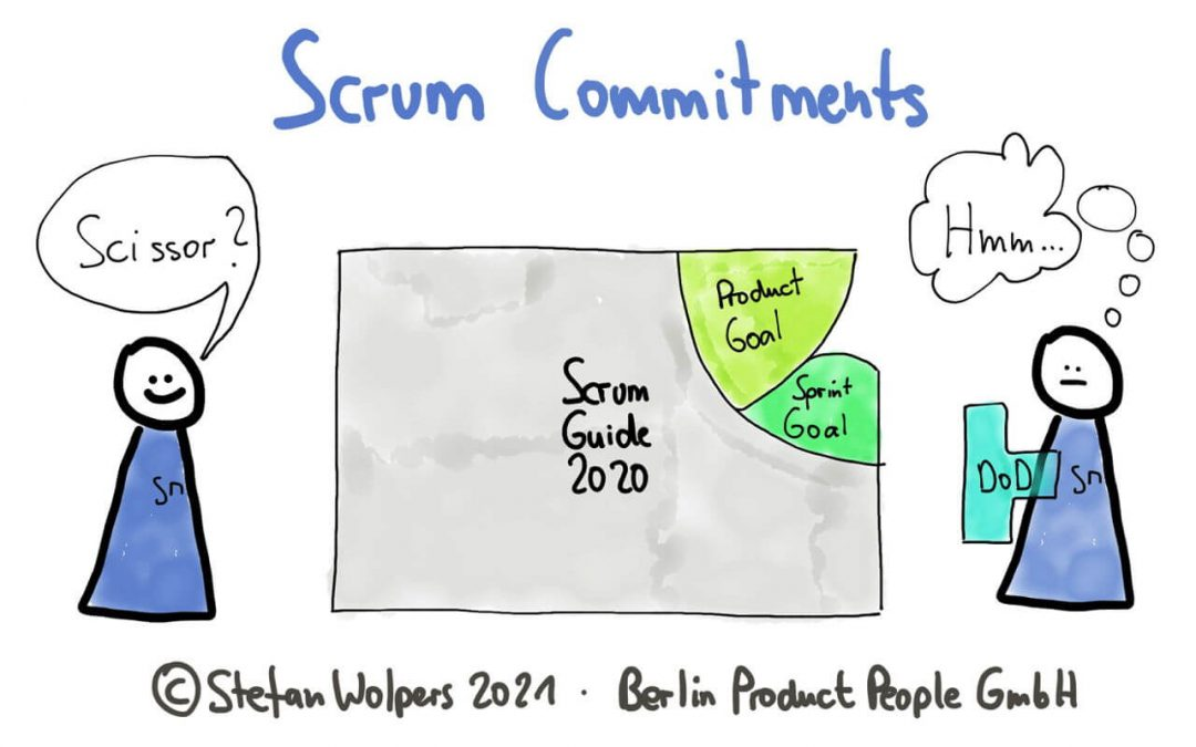 Scrum Commitments: Tying Loose Ends and Shoehorning the Definition of Done