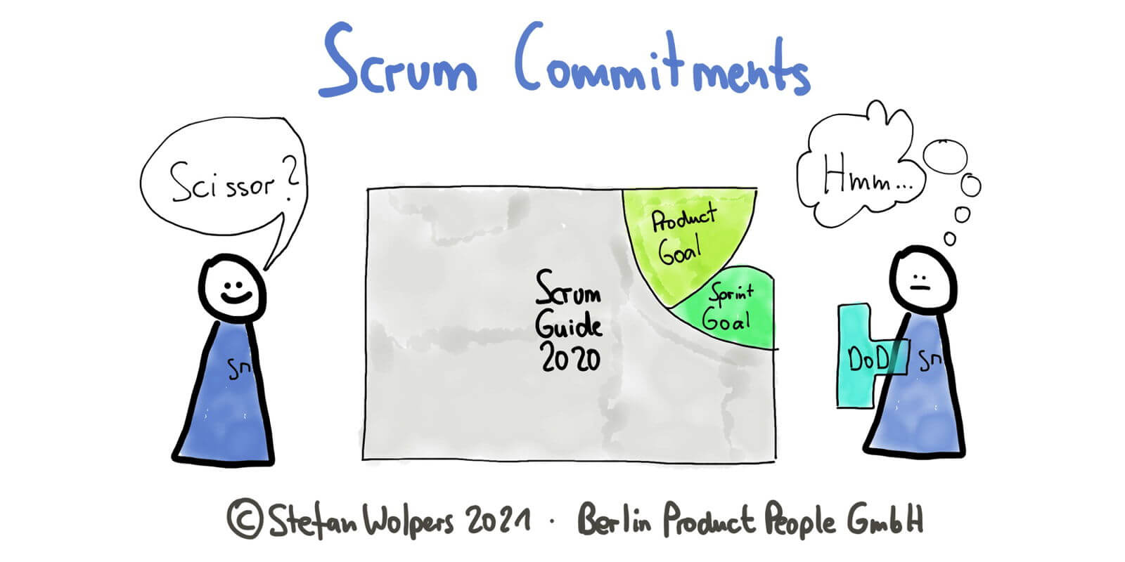 Scrum Commitments: Tying Loose Ends and Shoehorning the Definition of Done — Age-of-Product.com