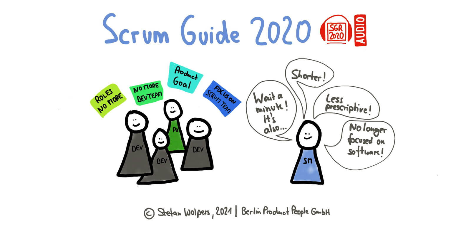 Download the Audiobook of the Scrum Guide 2020 Reordered for Free — Age-of-Product.com