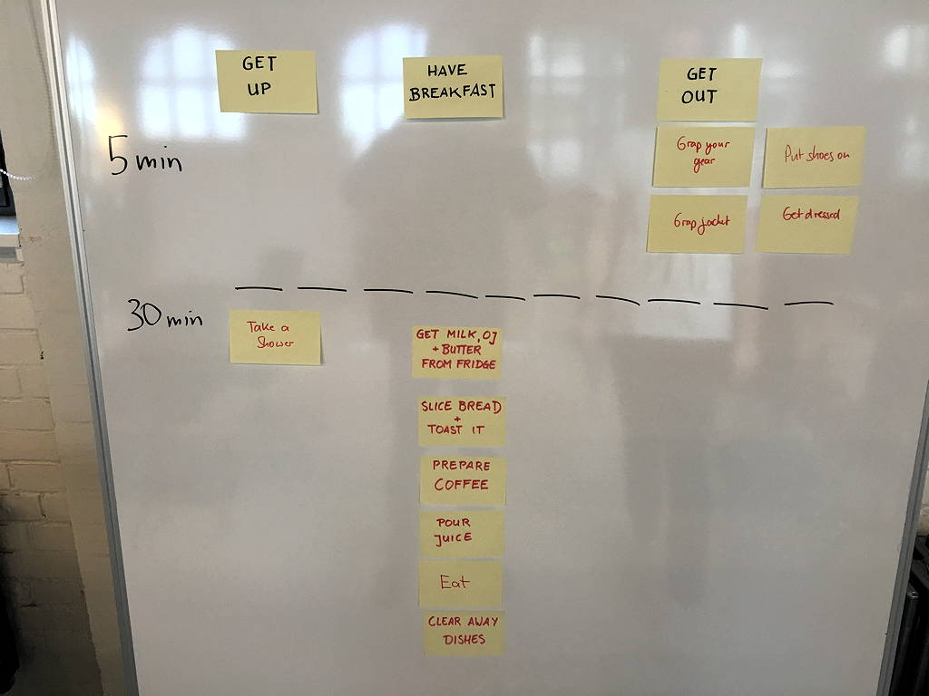 App prototyping with beginners: introduction to user story mapping — Age-of-Product.com