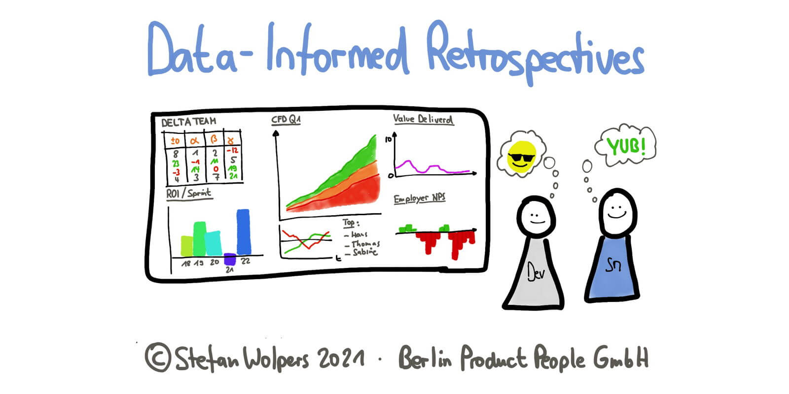 Data-Informed Retrospectives — Age-of-Product.oom