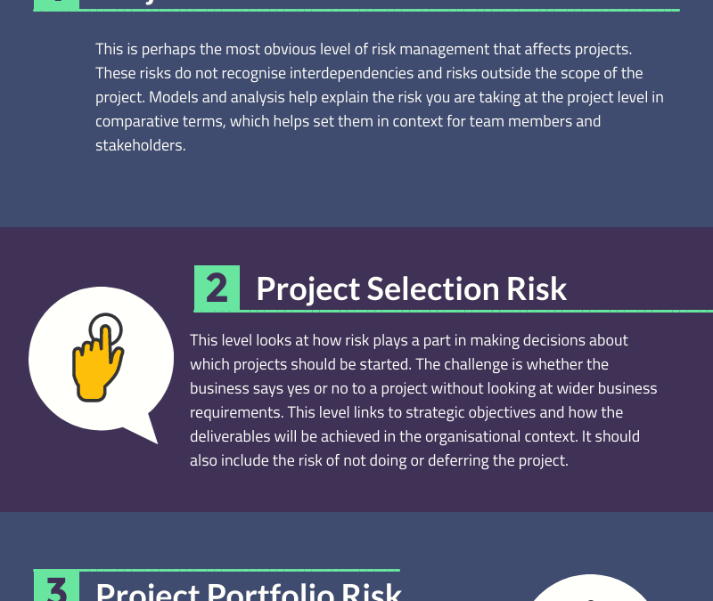 Project Risk Management: A How To Guide (with tips)